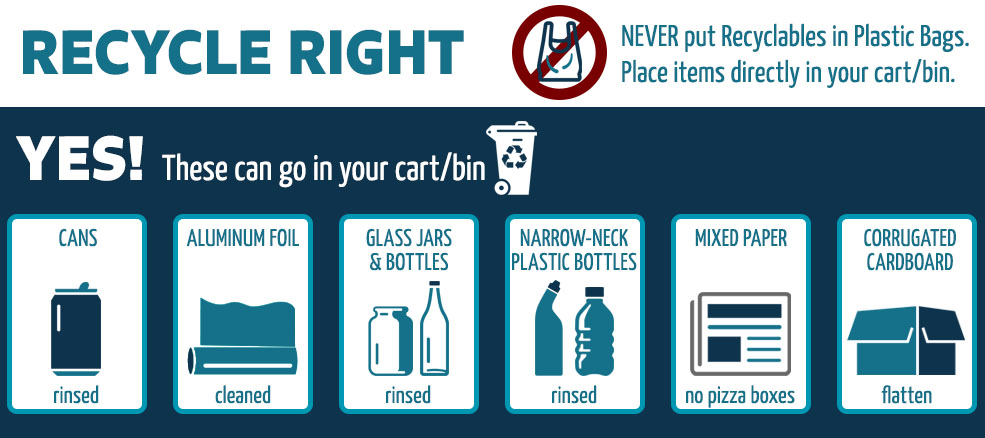 Yes, you can recycle these items.